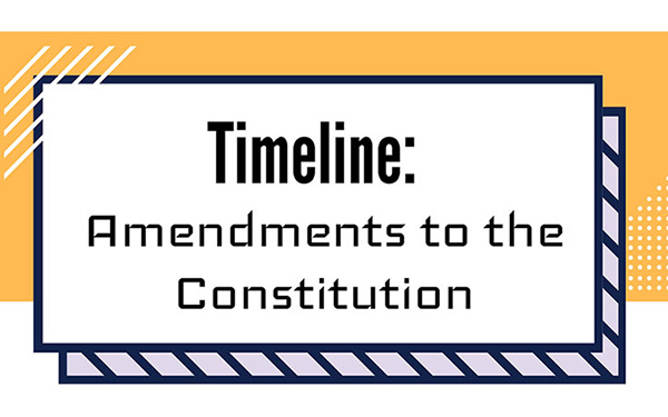 Timeline: Amendments to the Constitution