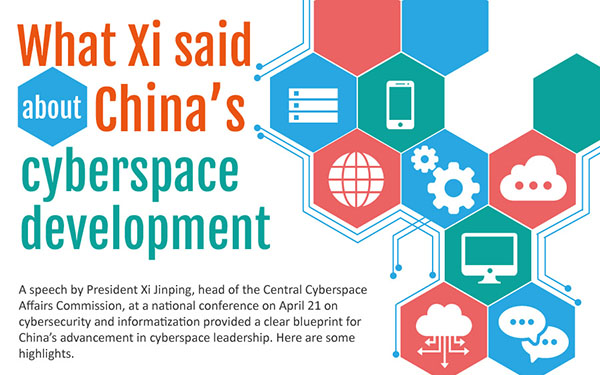 What Xi said about China's cyberspace development