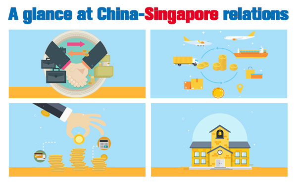 A glance at China-Singapore relations
